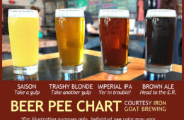 "Photo of pints of beer ranging from lighter to darker with caption ""Beer Pee Chart."""