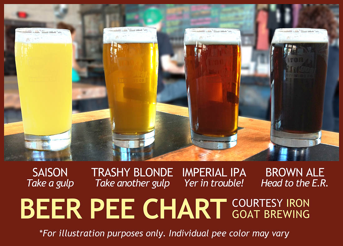 """Photo of pints of beer ranging from lighter to darker with caption """"Beer Pee Chart."""""""