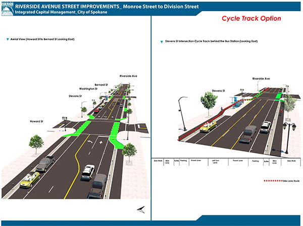 Rendering of possible cycle track option along Riverside Avenue.