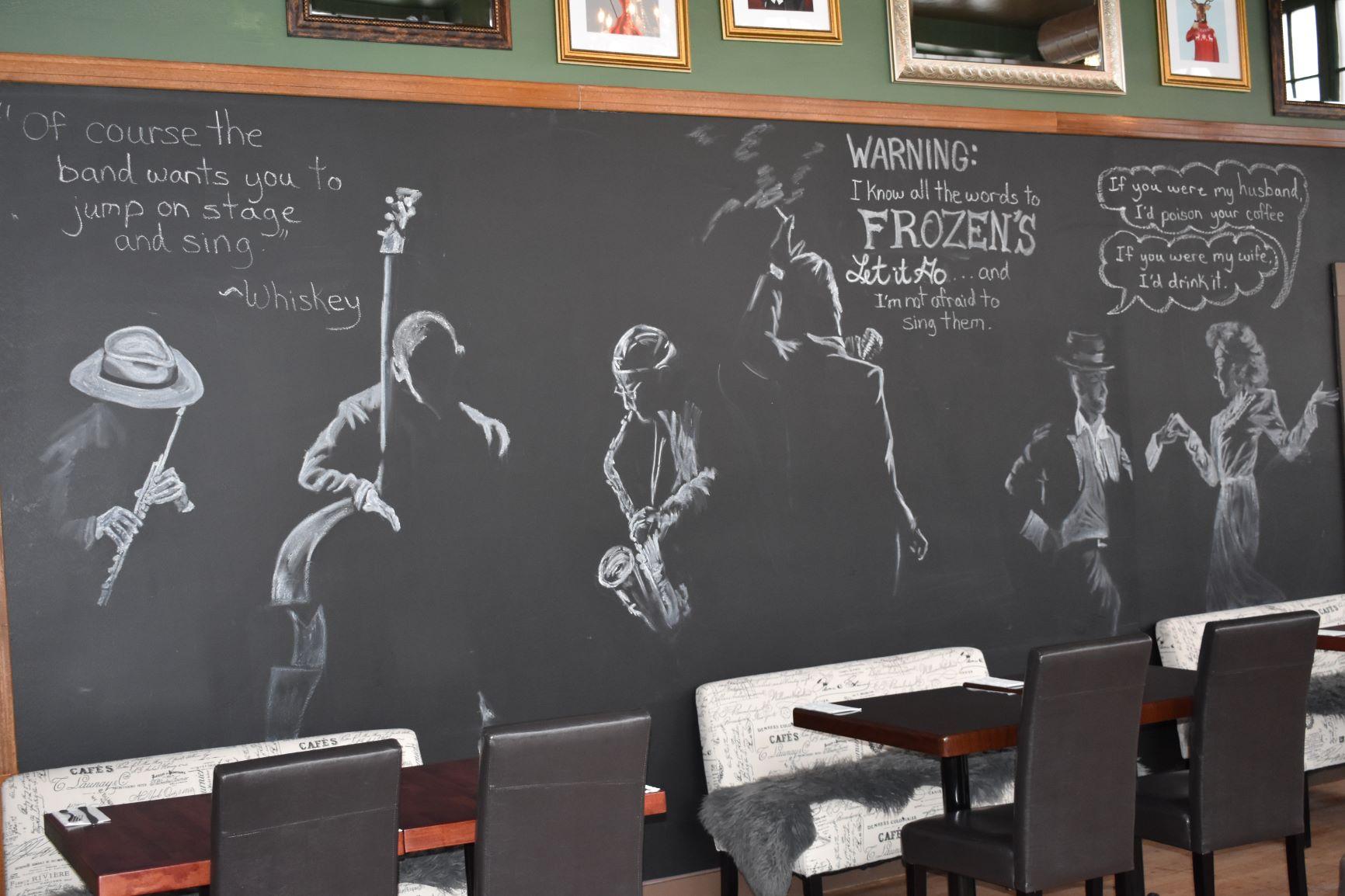 Blackboard chalk drawings.
